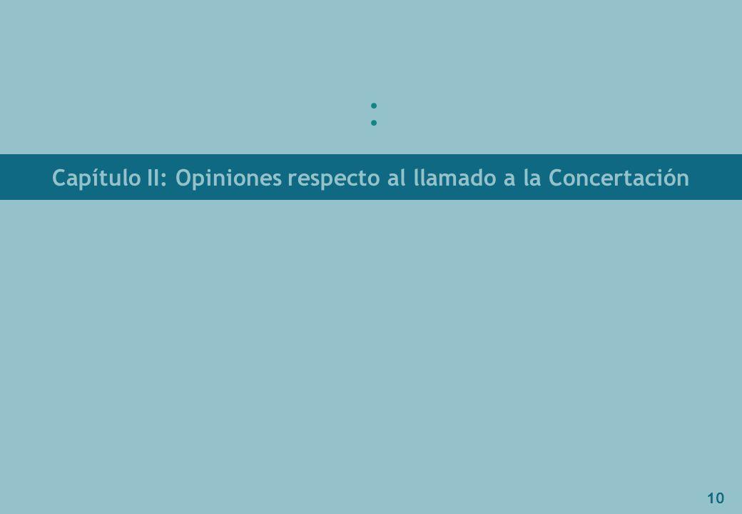 10 Capítulo II: Opiniones respecto al llamado a la Concertación