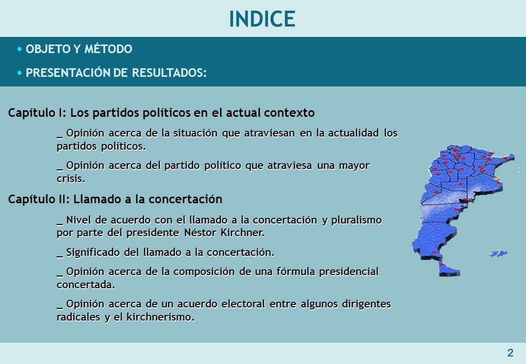 2 INDICE OBJETO Y MÉTODO PRESENTACIÓN DE RESULTADOS: Capítulo I: Los partidos políticos en el actual contexto _ Opinión acerca de la situación que atraviesan en la actualidad los partidos políticos.