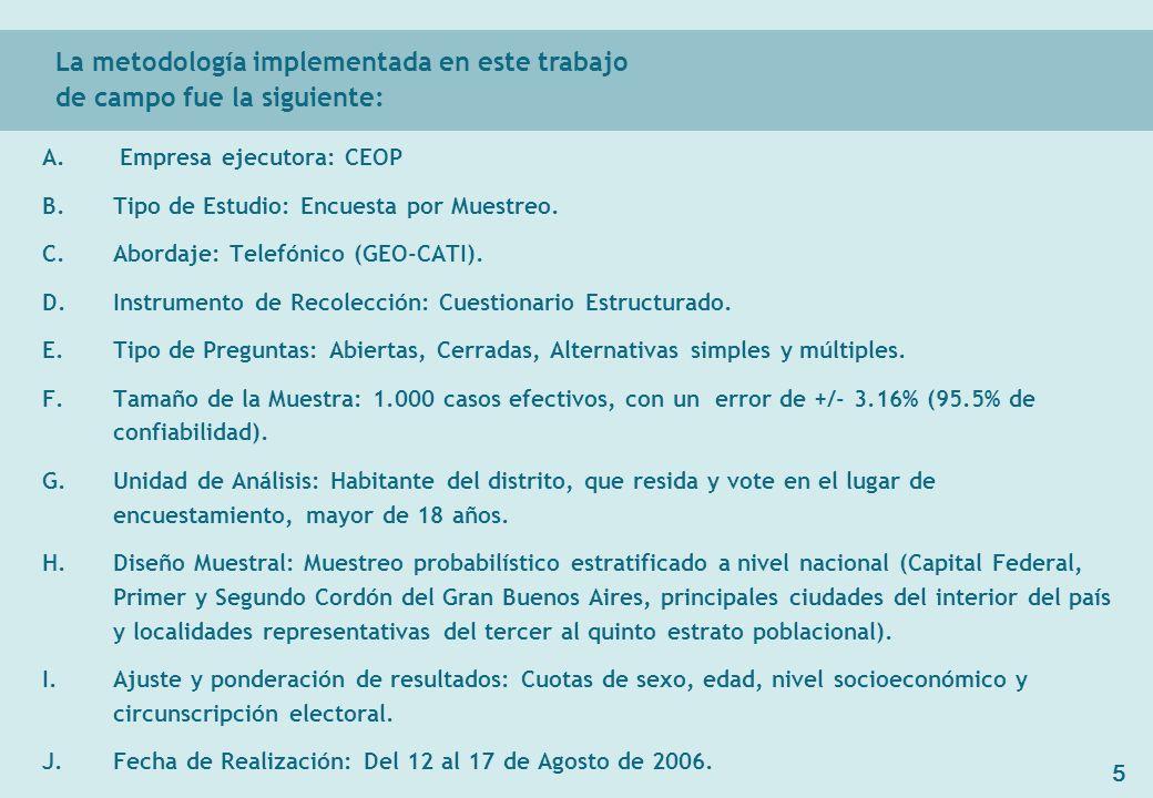 5 A. Empresa ejecutora: CEOP B.Tipo de Estudio: Encuesta por Muestreo.