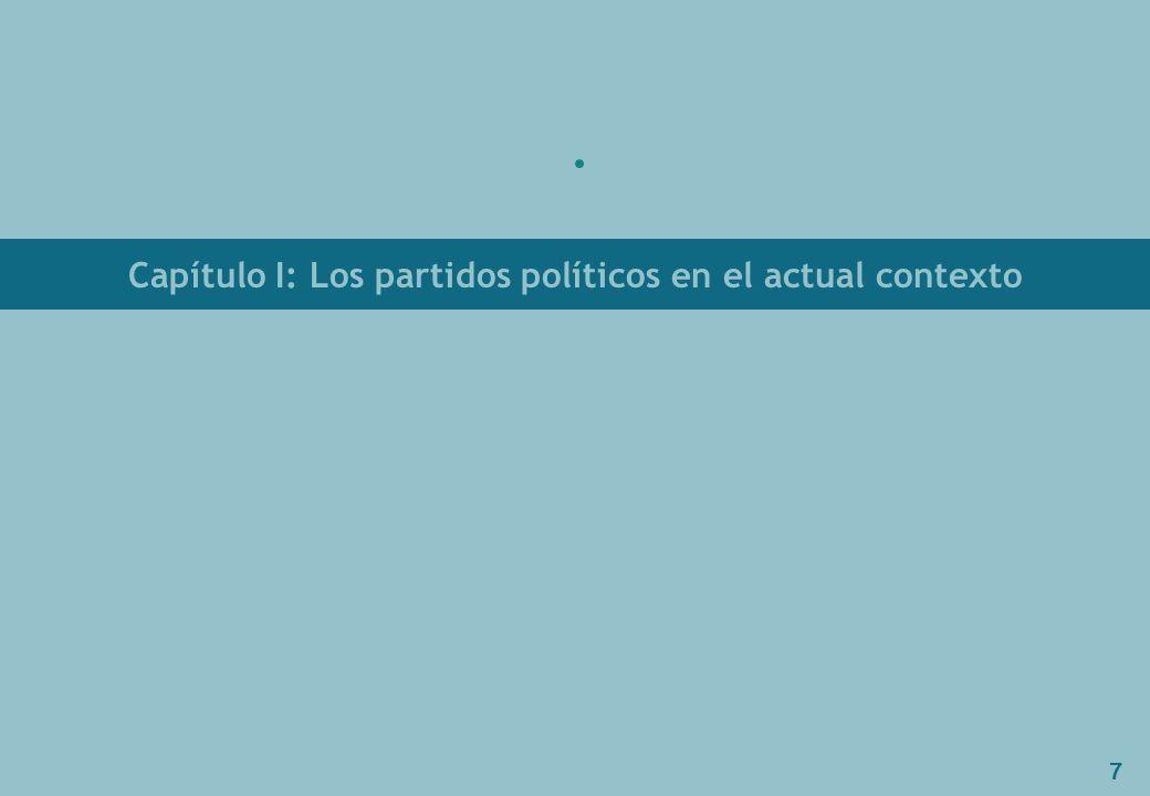 7 Capítulo I: Los partidos políticos en el actual contexto