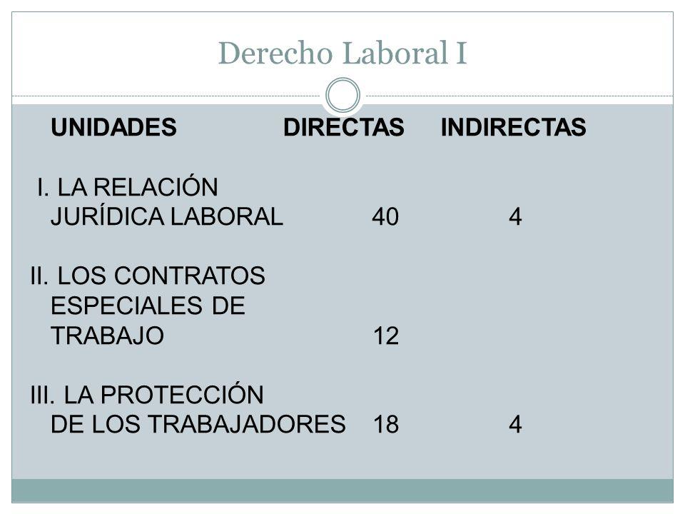 UNIDADES DIRECTASINDIRECTAS I. LA RELACIÓN JURÍDICA LABORAL 40 4 II. LOS CONTRATOS ESPECIALES DE TRABAJO 12 III. LA PROTECCIÓN DE LOS TRABAJADORES18 4