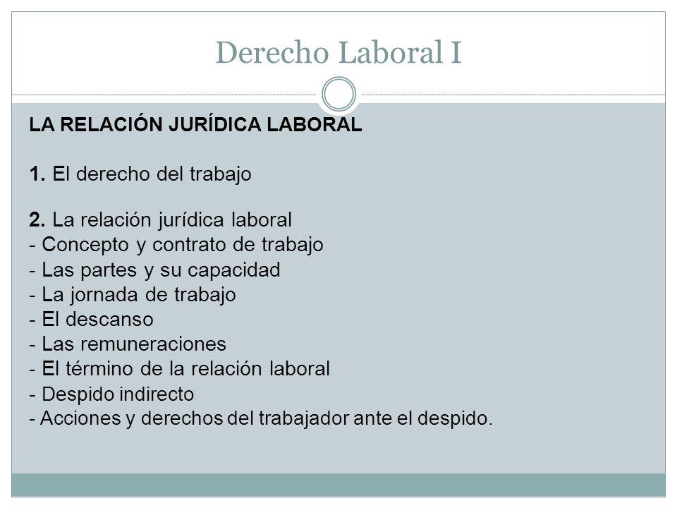 Derecho Laboral I LA RELACIÓN JURÍDICA LABORAL 1. El derecho del trabajo 2. La relación jurídica laboral - Concepto y contrato de trabajo - Las partes