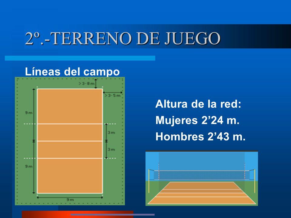 2º.-TERRENO DE JUEGO Líneas del campo Altura de la red: Mujeres 224 m. Hombres 243 m.