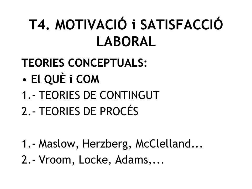 TEORIES CONCEPTUALS: El QUÈ i COM 1.- TEORIES DE CONTINGUT 2.- TEORIES DE PROCÉS 1.- Maslow, Herzberg, McClelland... 2.- Vroom, Locke, Adams,... T4. M