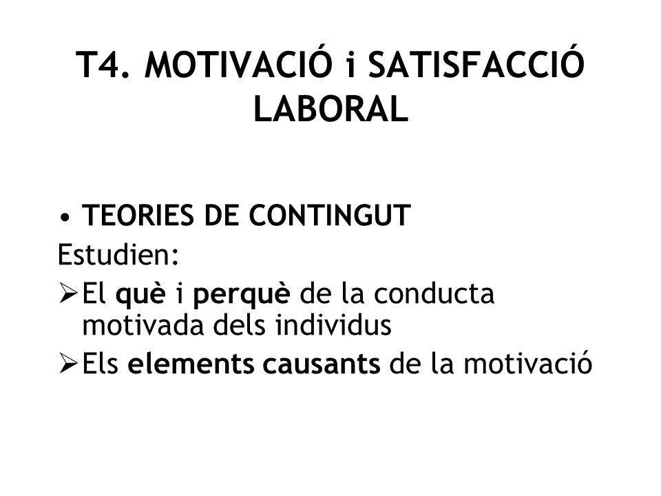 TEORIES DE CONTINGUT Estudien: El què i perquè de la conducta motivada dels individus Els elements causants de la motivació T4. MOTIVACIÓ i SATISFACCI