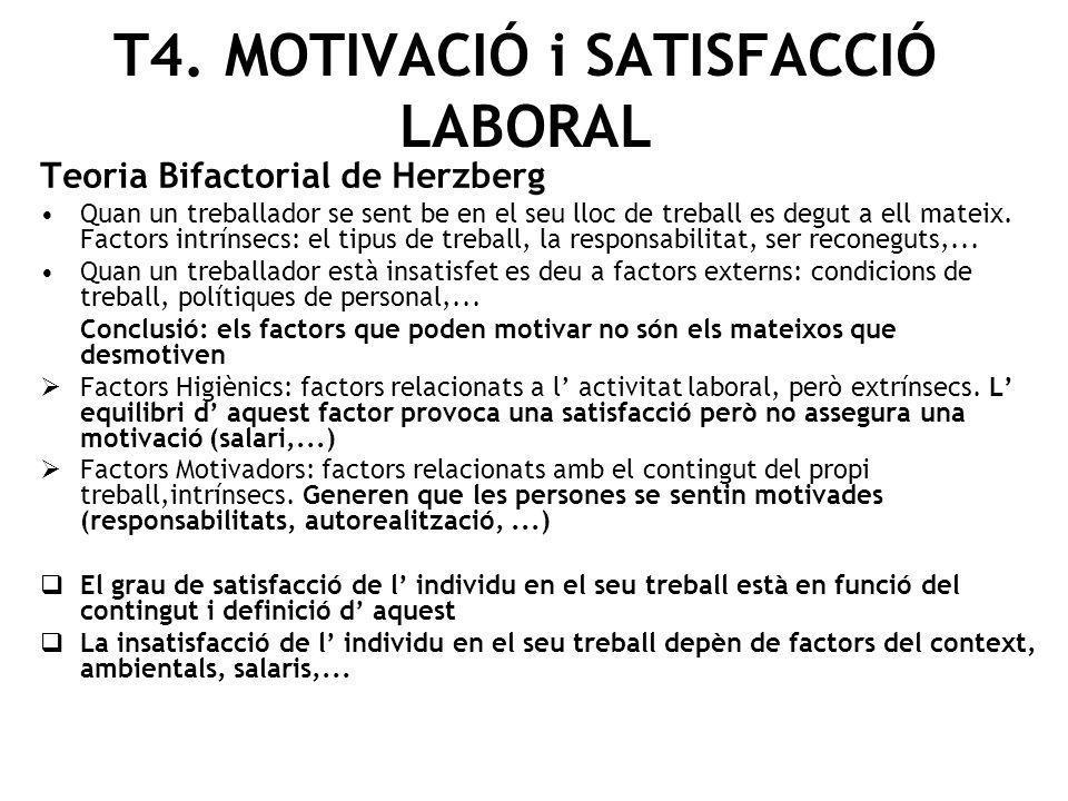 Teoria Bifactorial de Herzberg Quan un treballador se sent be en el seu lloc de treball es degut a ell mateix. Factors intrínsecs: el tipus de treball