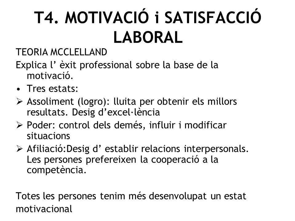 TEORIA MCCLELLAND Explica l èxit professional sobre la base de la motivació. Tres estats: Assoliment (logro): lluita per obtenir els millors resultats