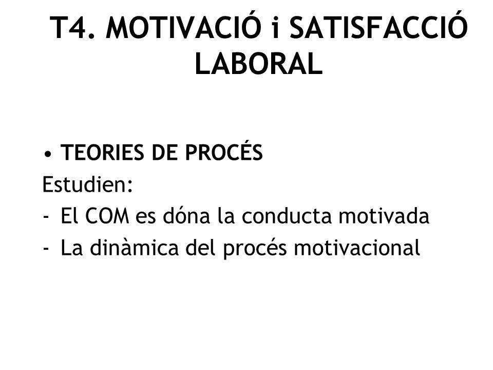 TEORIES DE PROCÉS Estudien: -El COM es dóna la conducta motivada -La dinàmica del procés motivacional T4. MOTIVACIÓ i SATISFACCIÓ LABORAL