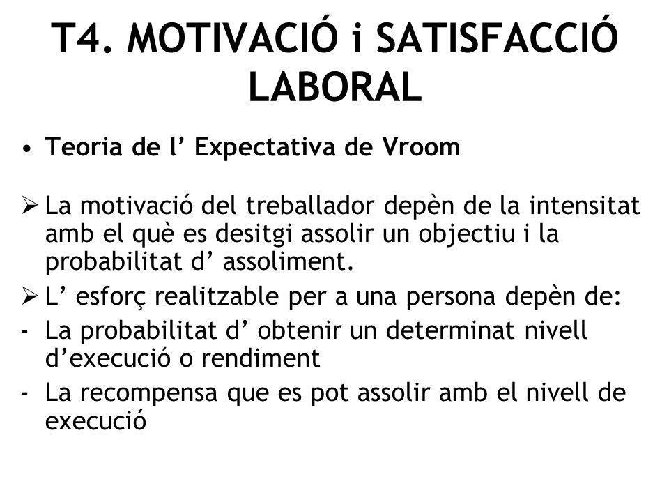 Teoria de l Expectativa de Vroom La motivació del treballador depèn de la intensitat amb el què es desitgi assolir un objectiu i la probabilitat d ass
