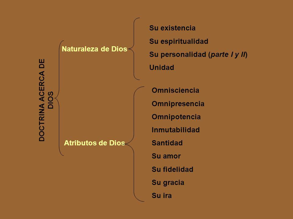 Naturaleza de Dios Atributos de Dios DOCTRINA ACERCA DE DIOS Su existencia Su espiritualidad Su personalidad (parte I y II) Unidad Omnisciencia Omnipr
