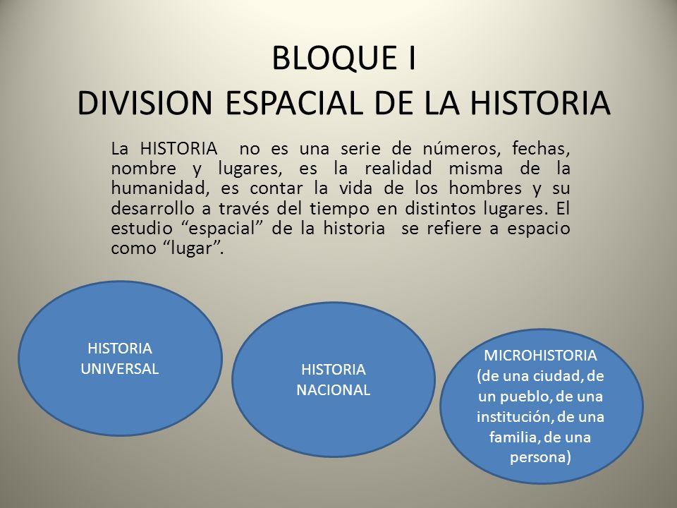 BLOQUE I DIVISION ESPACIAL DE LA HISTORIA La HISTORIA no es una serie de números, fechas, nombre y lugares, es la realidad misma de la humanidad, es c
