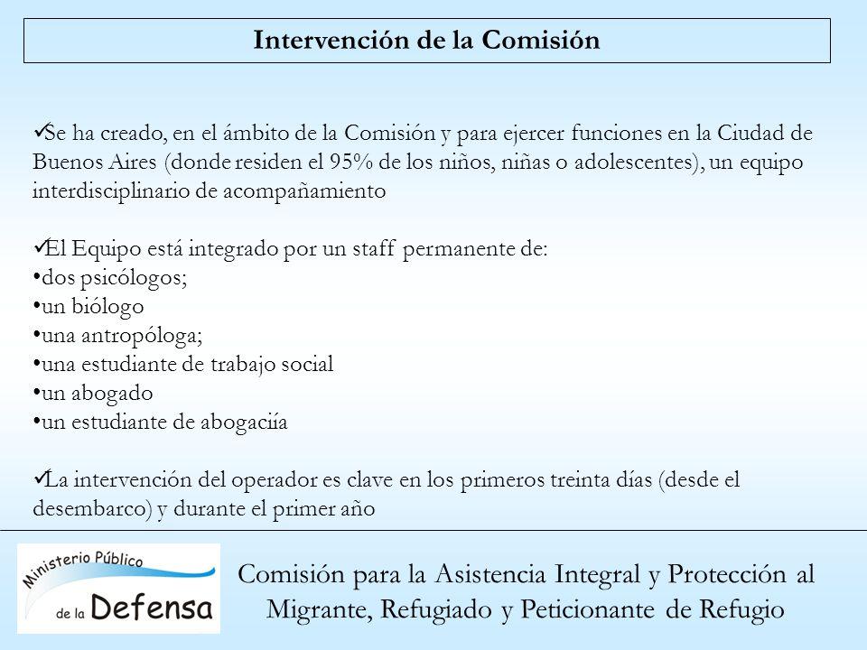 Comisión para la Asistencia Integral y Protección al Migrante, Refugiado y Peticionante de Refugio Intervención de la Comisión Se ha creado, en el ámb