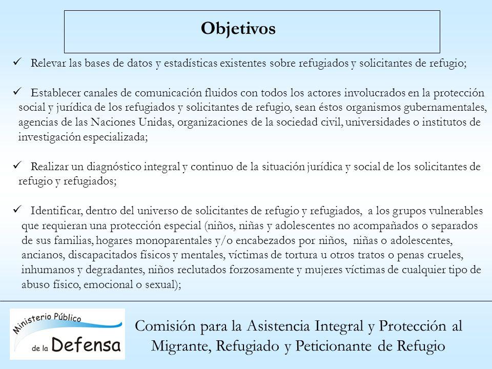 Comisión para la Asistencia Integral y Protección al Migrante, Refugiado y Peticionante de Refugio Objetivos Relevar las bases de datos y estadísticas