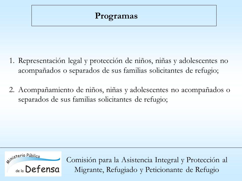 Comisión para la Asistencia Integral y Protección al Migrante, Refugiado y Peticionante de Refugio Programas 1.Representación legal y protección de ni