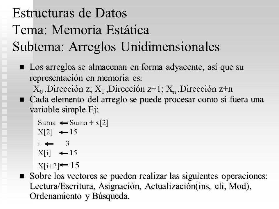 Estructuras de Datos Tema: Memoria Estática Subtema: Arreglos Unidimensionales Los arreglos se almacenan en forma adyacente, así que su representación