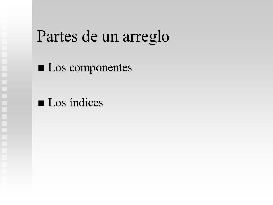 Partes de un arreglo Los componentes Los componentes Los índices Los índices