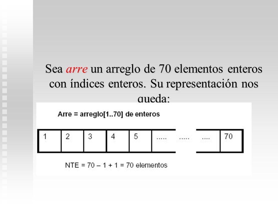Sea arre un arreglo de 70 elementos enteros con índices enteros. Su representación nos queda: