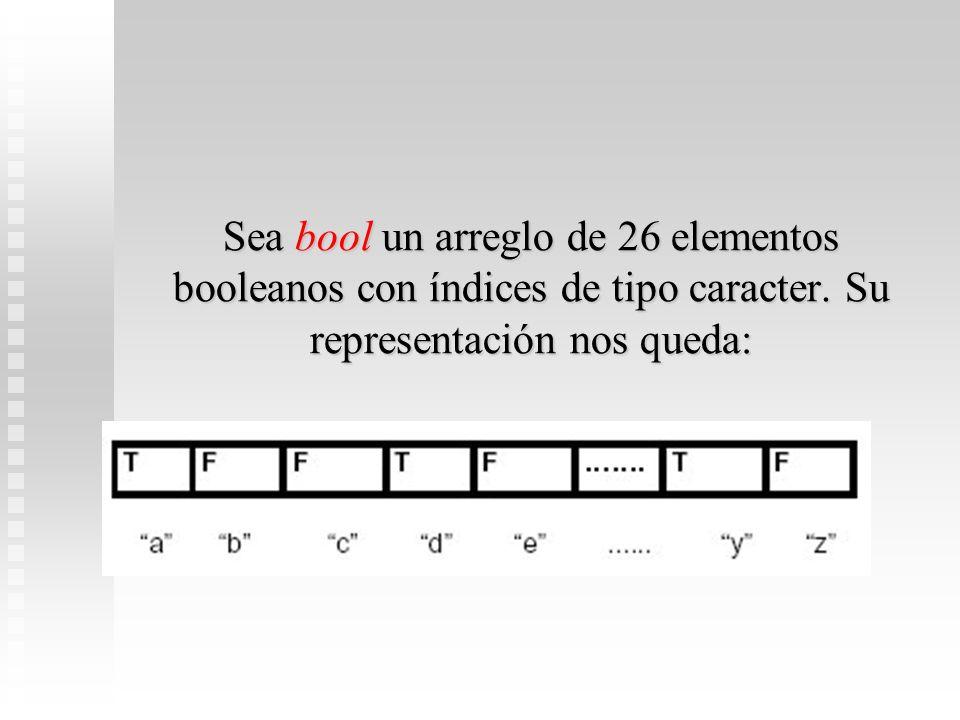 Sea bool un arreglo de 26 elementos booleanos con índices de tipo caracter. Su representación nos queda: