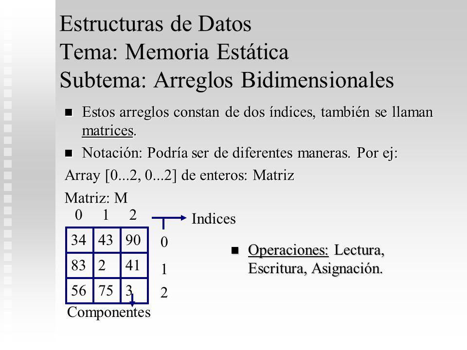 Estructuras de Datos Tema: Memoria Estática Subtema: Arreglos Bidimensionales Estos arreglos constan de dos índices, también se llaman matrices. Estos