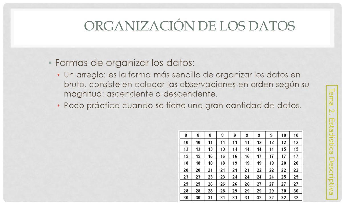 ORGANIZACIÓN DE LOS DATOS Una distribución de frecuencias: es un arreglo de los datos que permite expresar la frecuencia de ocurrencias de las observaciones en cada una de las clases, mostrando el patrón de la distribución de manera más significativa.