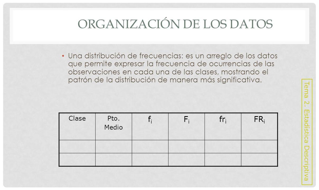 ORGANIZACIÓN DE LOS DATOS La Distribución de Frecuencias: Se recomienda su uso cuando se tienen grandes cantidades de datos (n).