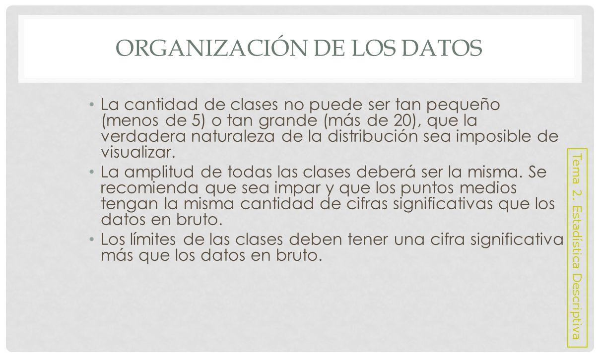 ORGANIZACIÓN DE LOS DATOS Determinar: Punto medio = (Li+Ls)/2.