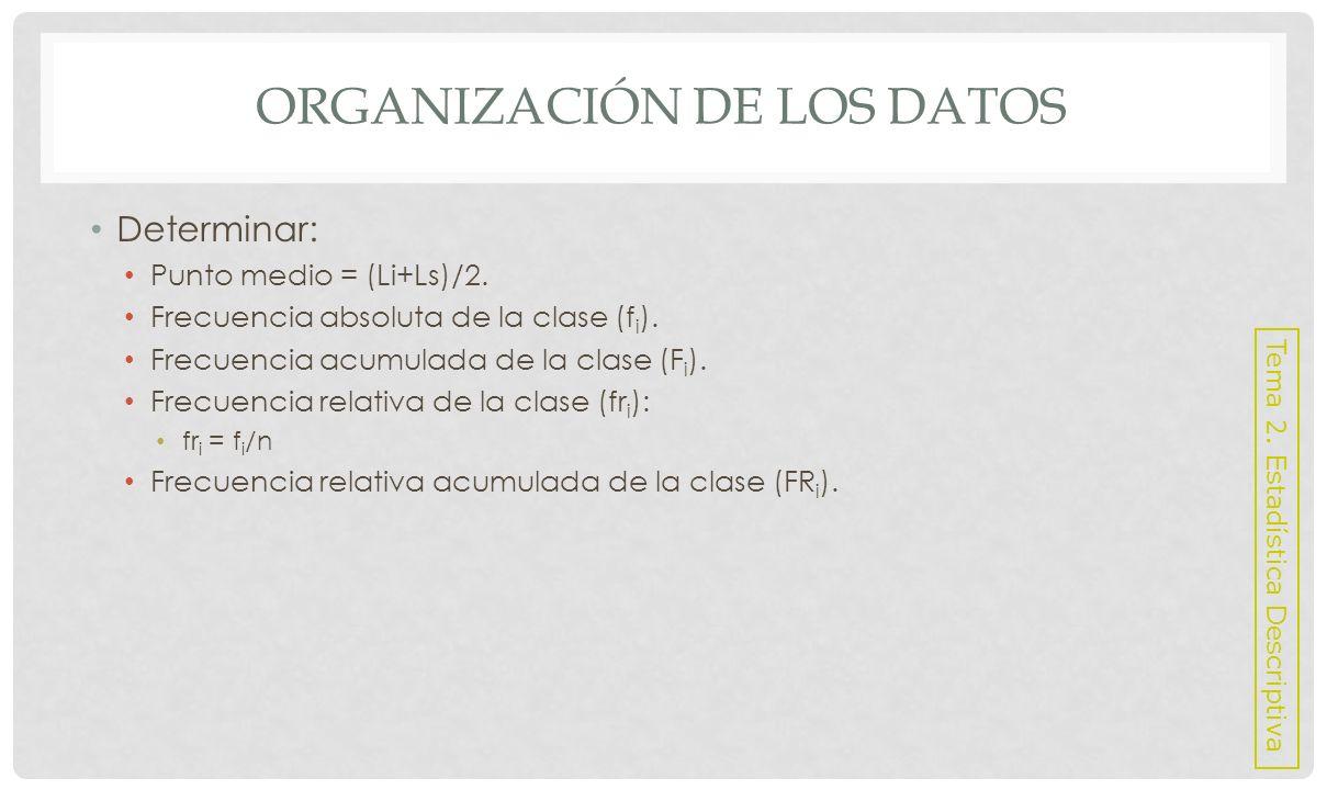 EJEMPLOS DE DISTRIBUCIÓN DE FRECUENCIAS A continuación se presentan las calificaciones de 60 estudiantes que presentaron la PINA en el año 2009: Tema 2.