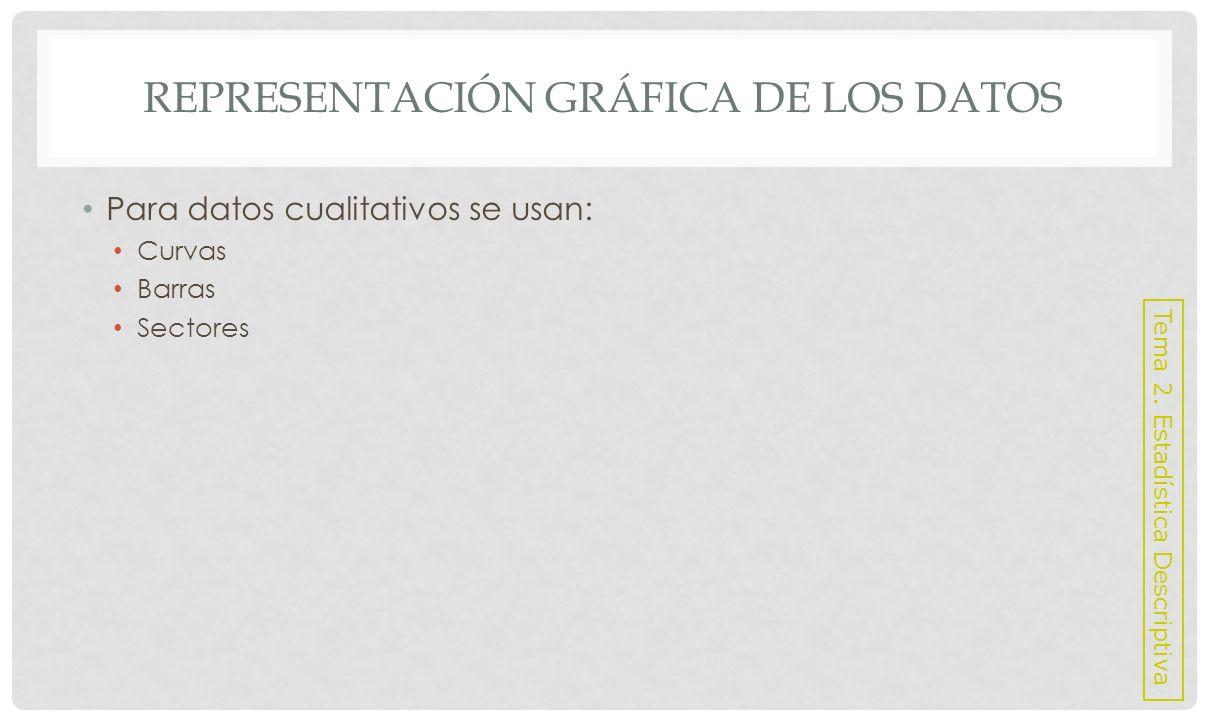Barras REPRESENTACIÓN GRÁFICA DE LOS DATOS Barras
