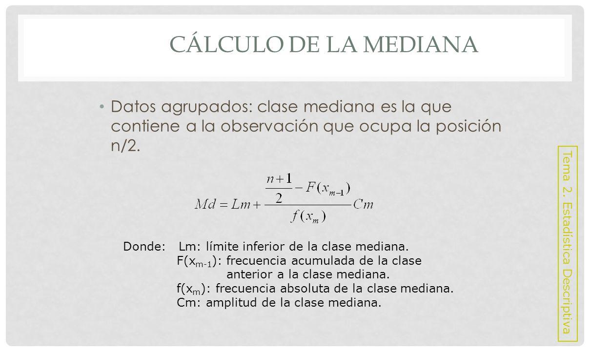 MODA Observación o clase que tiene la mayor frecuencia en un conjunto de observaciones.