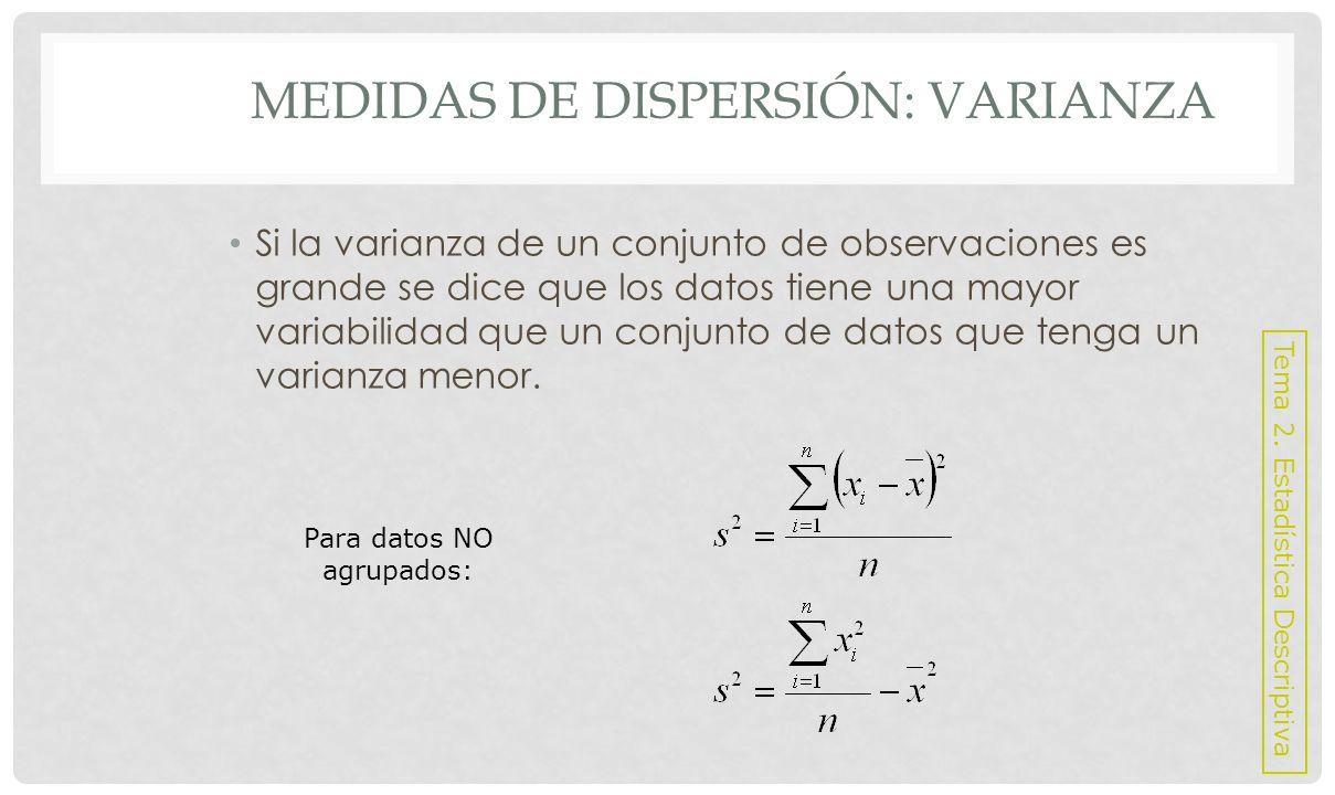 MEDIDAS DE DISPERSIÓN: VARIANZA Para datos agrupados en una distribución de frecuencias: