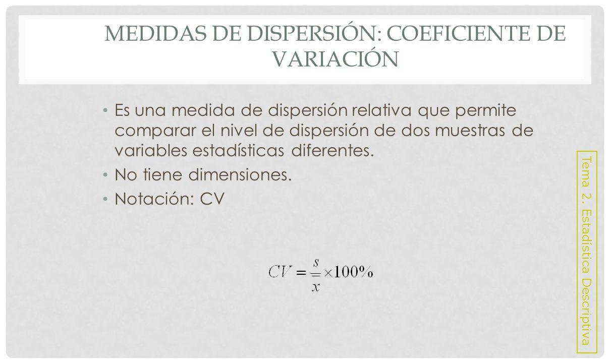VENTAJAS Y DESVENTAJAS DEL RANGO Ventajas: Útil cuando se quiere conocer la extensión de las variaciones extremas (valor máximo de la dispersión).