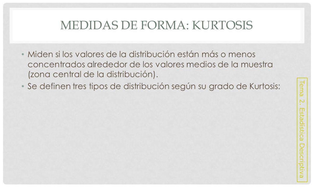 MEDIDAS DE FORMA: KURTOSIS Mesocúrtica: grado de concentración medio alrededor de los valores centrales de la variable.