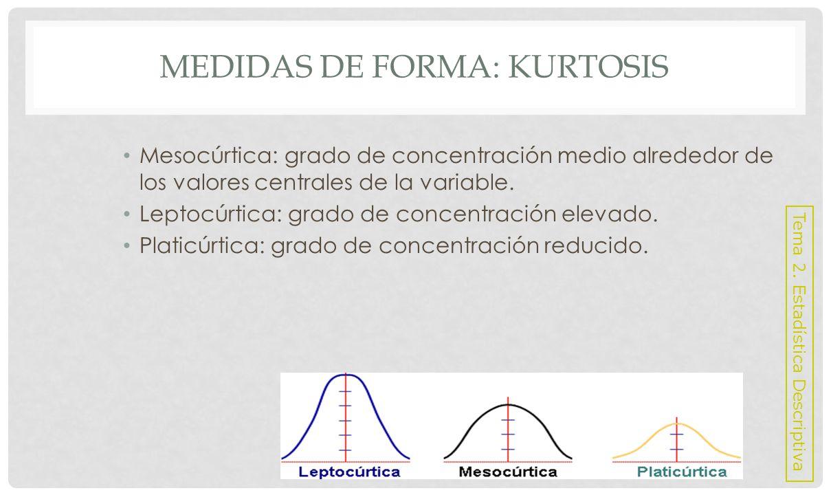 MEDIDAS DE FORMA: KURTOSIS Datos No Agrupados Datos Agrupados Interpretación: CK =0 Mesocúrtica >0 Leptocúrtica <0 Platicúrtica Tema 2.