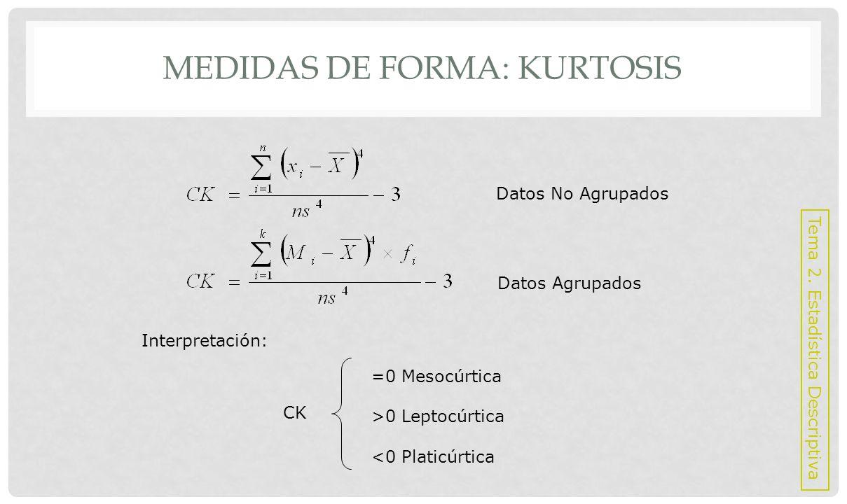 REFERENCIAS: Wikipedia(http://es.wikipedia.org/wiki/Wikipedia:Portada)http://es.wikipedia.org/wiki/Wikipedia:Portada Walpole y Myers.