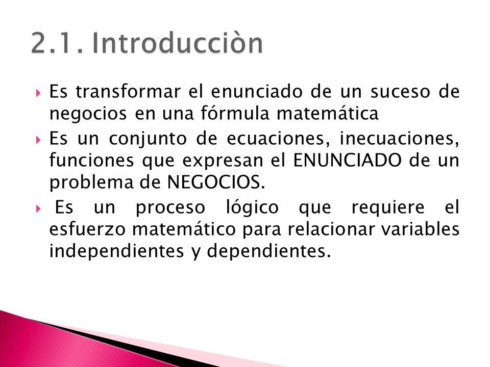 Es transformar el enunciado de un suceso de negocios en una fórmula matemática Es un conjunto de ecuaciones, inecuaciones, funciones que expresan el E