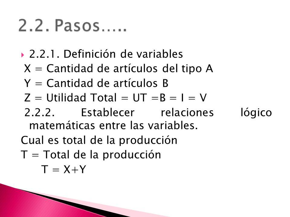 2.2.1. Definición de variables X = Cantidad de artículos del tipo A Y = Cantidad de artículos B Z = Utilidad Total = UT =B = I = V 2.2.2. Establecer r