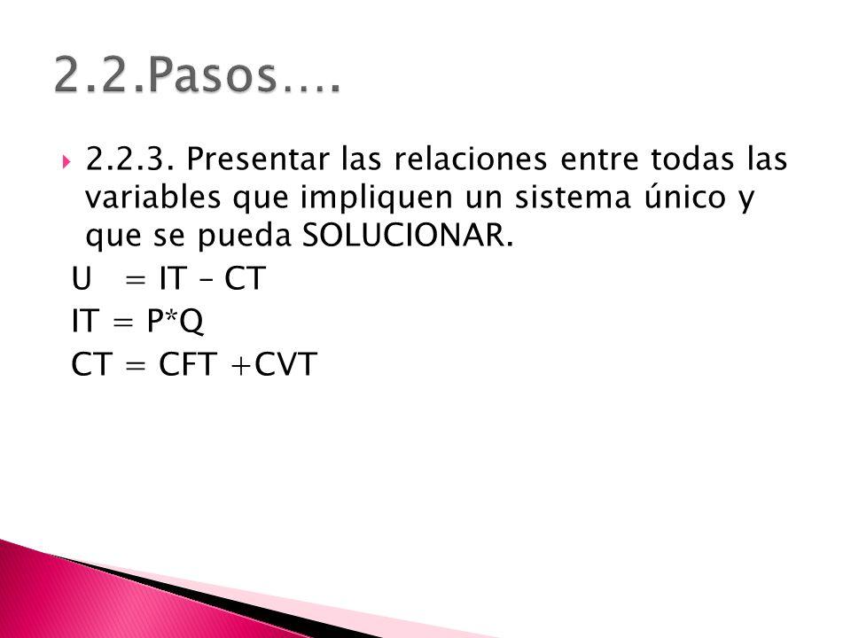 2.2.3. Presentar las relaciones entre todas las variables que impliquen un sistema único y que se pueda SOLUCIONAR. U = IT – CT IT = P*Q CT = CFT +CVT