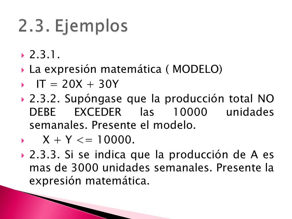 2.3.1. La expresión matemática ( MODELO) IT = 20X + 30Y 2.3.2. Supóngase que la producción total NO DEBE EXCEDER las 10000 unidades semanales. Present