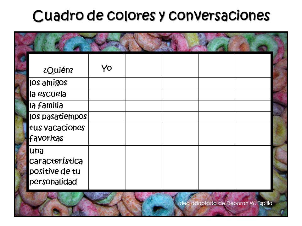 Cuadro de colores y conversaciones ¿Quién? Yo los amigos la escuela la familia los pasatiempos tus vacaciones favoritas una característica positive de