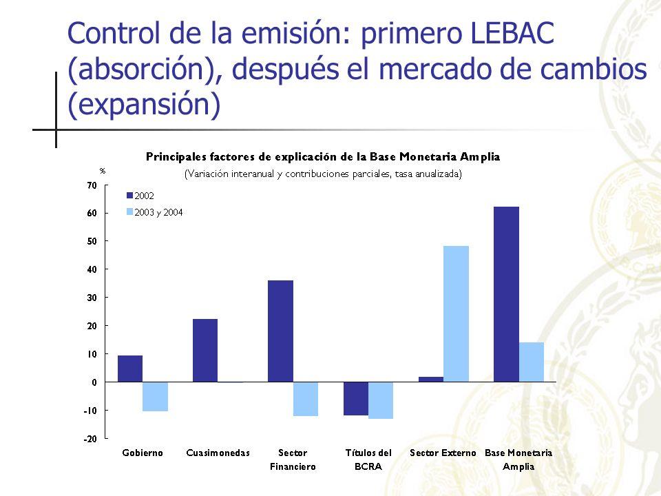Control de la emisión: primero LEBAC (absorción), después el mercado de cambios (expansión)