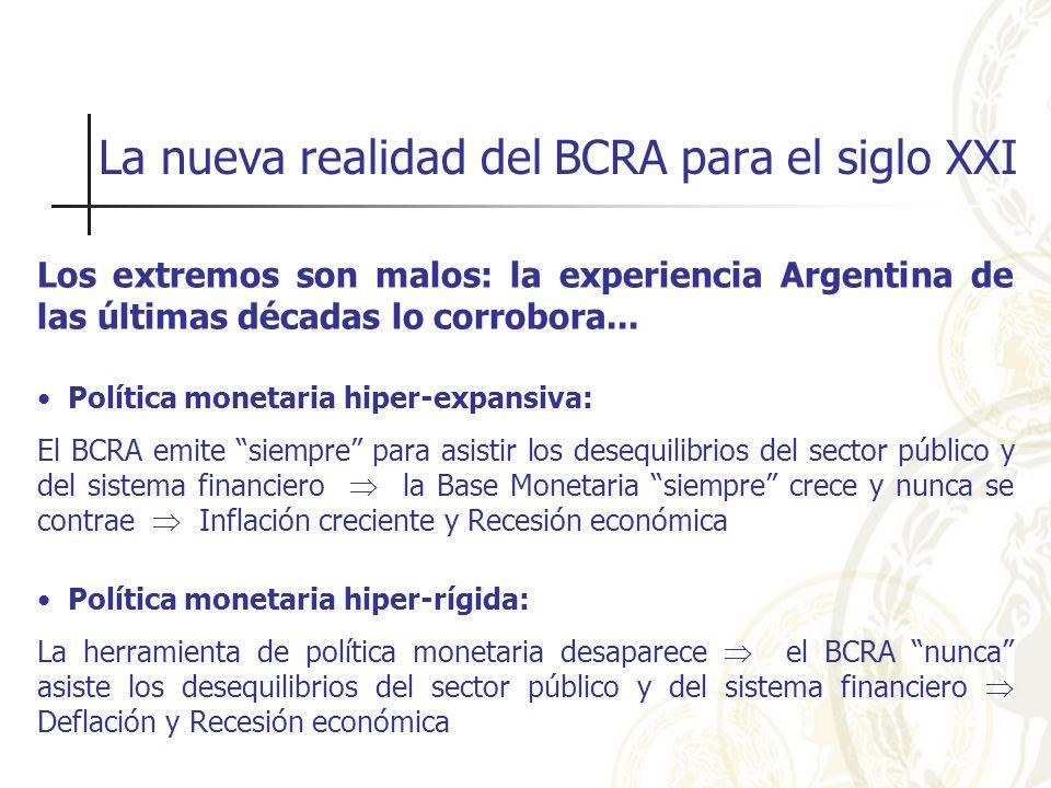 La nueva realidad del BCRA para el siglo XXI Los extremos son malos: la experiencia Argentina de las últimas décadas lo corrobora... Política monetari