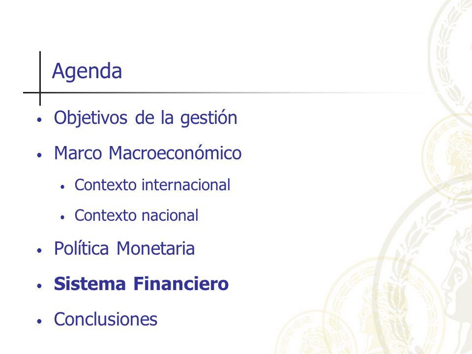 Agenda Objetivos de la gestión Marco Macroeconómico Contexto internacional Contexto nacional Política Monetaria Sistema Financiero Conclusiones
