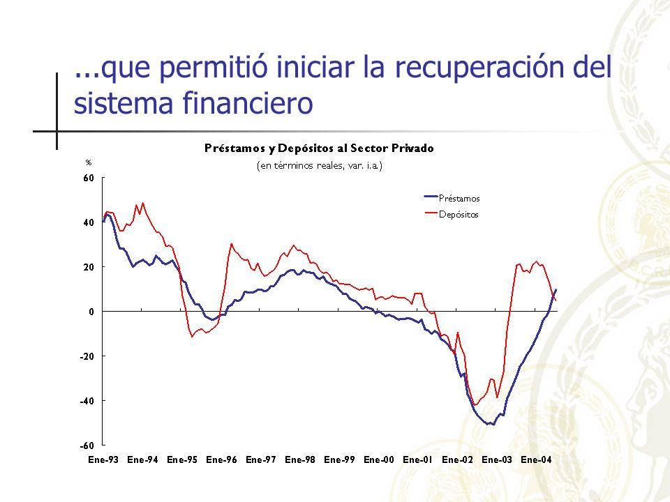 ...que permitió iniciar la recuperación del sistema financiero