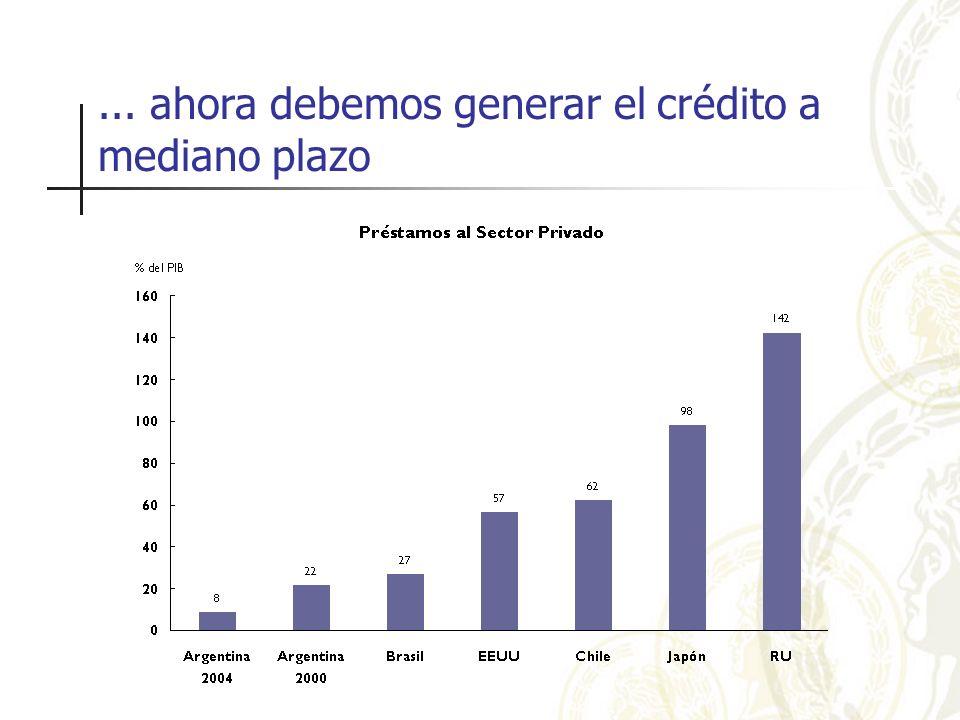 ... ahora debemos generar el crédito a mediano plazo
