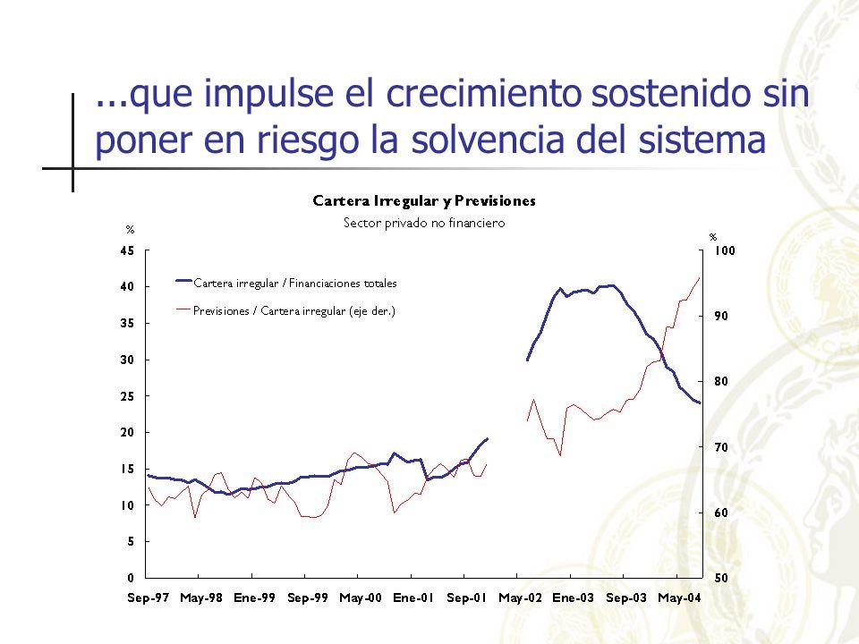 ...que impulse el crecimiento sostenido sin poner en riesgo la solvencia del sistema