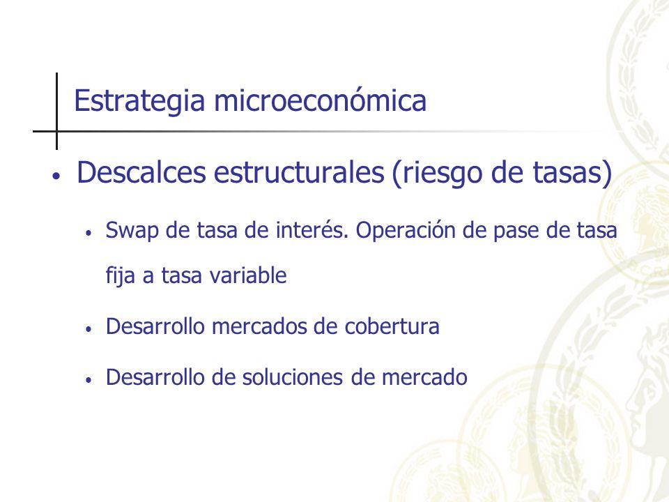 Estrategia microeconómica Descalces estructurales (riesgo de tasas) Swap de tasa de interés. Operación de pase de tasa fija a tasa variable Desarrollo