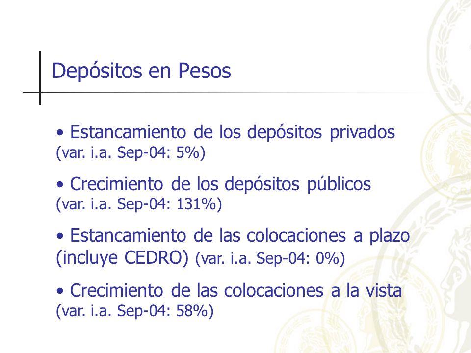 Depósitos en Pesos Estancamiento de los depósitos privados (var. i.a. Sep-04: 5%) Crecimiento de los depósitos públicos (var. i.a. Sep-04: 131%) Estan