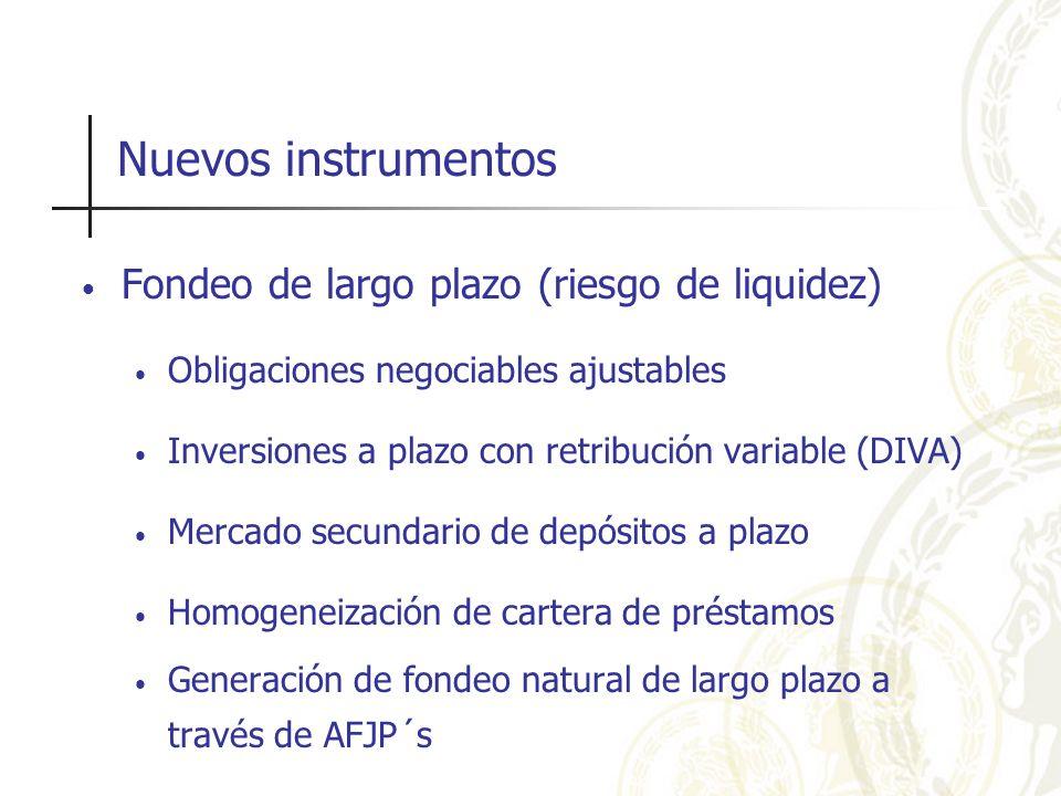 Nuevos instrumentos Fondeo de largo plazo (riesgo de liquidez) Obligaciones negociables ajustables Inversiones a plazo con retribución variable (DIVA)