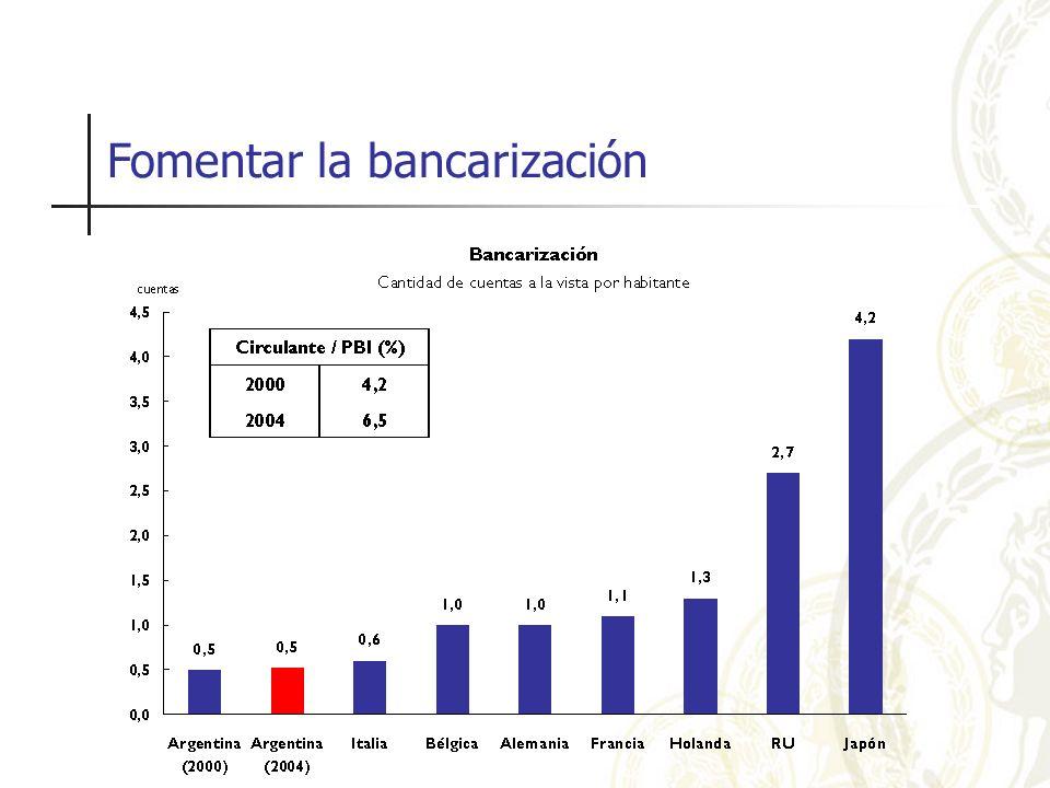 Fomentar la bancarización