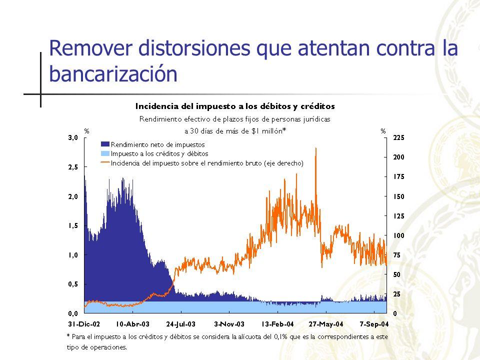 Remover distorsiones que atentan contra la bancarización
